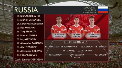 ITV World Cup 2018 - Team Graphics (5)