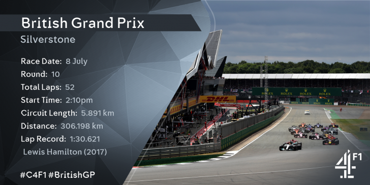 British Grand Prix 2018 – Live TV Coverage on Channel 4, Sky Sports F1