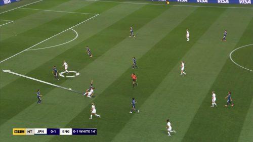 FIFA Women's World Cup 2019 - BBC Sport Graphics (13)