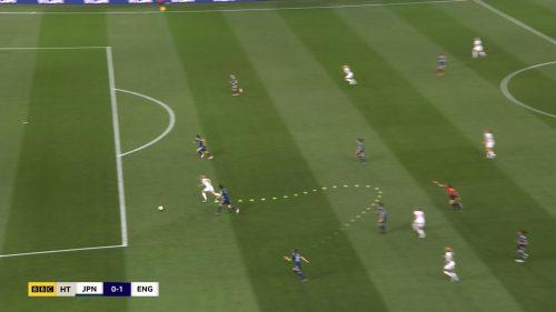 FIFA Women's World Cup 2019 - BBC Sport Graphics (14)