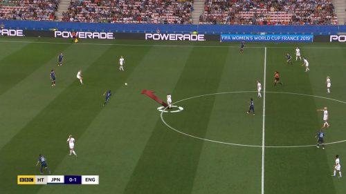 FIFA Women's World Cup 2019 - BBC Sport Graphics (15)