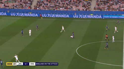 FIFA Women's World Cup 2019 - BBC Sport Graphics (16)