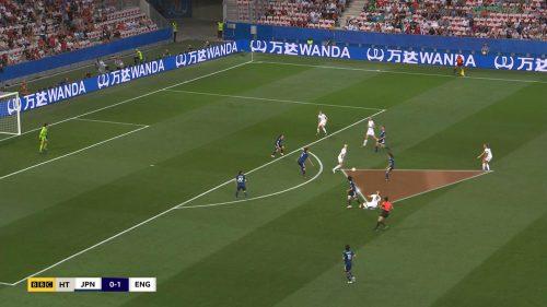FIFA Women's World Cup 2019 - BBC Sport Graphics (17)