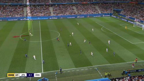 FIFA Women's World Cup 2019 - BBC Sport Graphics (18)