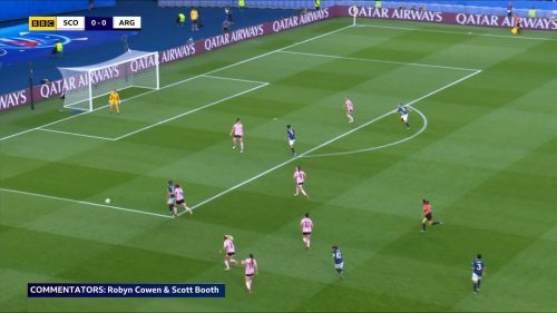FIFA Women's World Cup 2019 - BBC Sport Graphics (20)