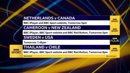 FIFA Women's World Cup 2019 - BBC Sport Graphics (22)
