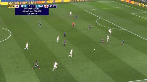 FIFA Women's World Cup 2019 - BBC Sport Graphics (24)
