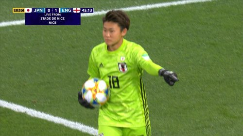 FIFA Women's World Cup 2019 - BBC Sport Graphics (25)