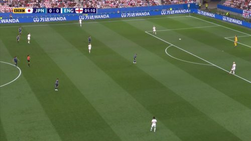 FIFA Women's World Cup 2019 - BBC Sport Graphics (4)