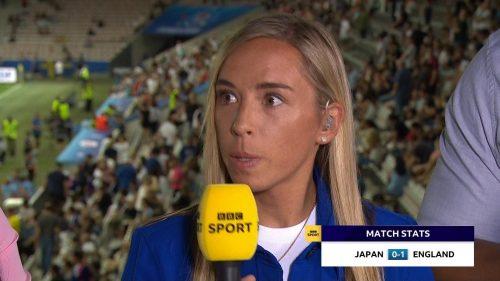 FIFA Women's World Cup 2019 - BBC Sport Graphics (5)