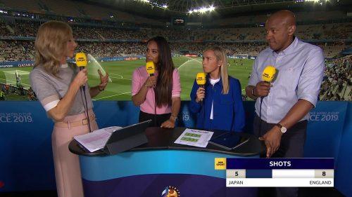 FIFA Women's World Cup 2019 - BBC Sport Graphics (6)