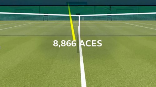 Wimbledon 2019 - BBC Sport Promo 06-19 19-38-18