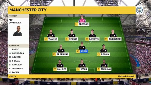 BBC Sport - Match of the Day 2019 - Graphics (2)
