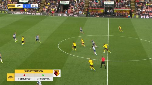 BBC Sport - Match of the Day 2019 - Graphics (21)