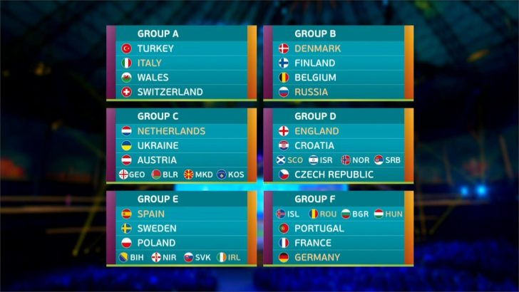 Euro 2020 Draw - Results