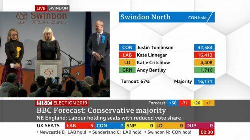 General Election 2019 - BBC Presentation (100)