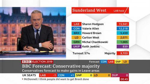 General Election 2019 - BBC Presentation (103)