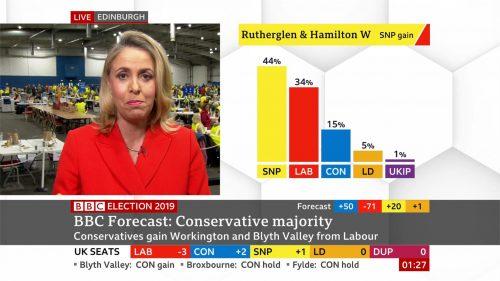 General Election 2019 - BBC Presentation (106)