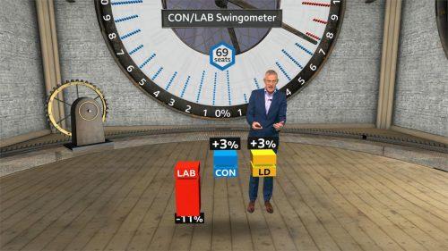 General Election 2019 - BBC Presentation (110)