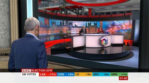 General Election 2019 - BBC Presentation (111)