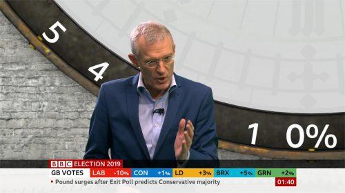 General Election 2019 - BBC Presentation (112)