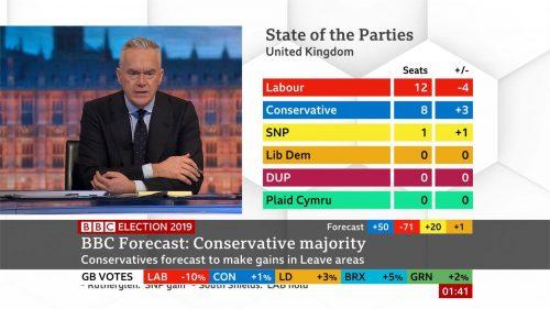 General Election 2019 - BBC Presentation (113)