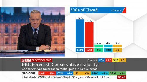 General Election 2019 - BBC Presentation (114)