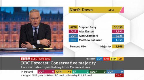 General Election 2019 - BBC Presentation (115)
