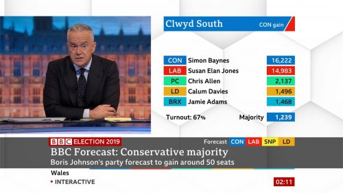 General Election 2019 - BBC Presentation (124)