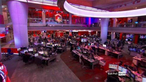 General Election 2019 - BBC Presentation (28)