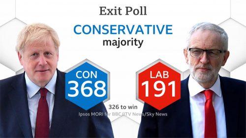 General Election 2019 - BBC Presentation (44)