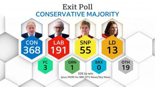 General Election 2019 - BBC Presentation (45)