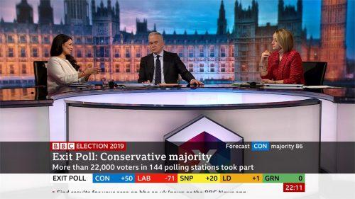 General Election 2019 - BBC Presentation (53)