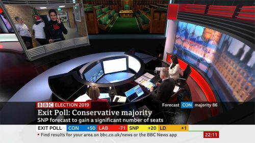 General Election 2019 - BBC Presentation (54)