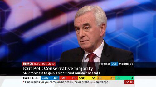 General Election 2019 - BBC Presentation (56)