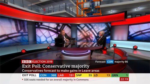 General Election 2019 - BBC Presentation (57)