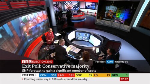 General Election 2019 - BBC Presentation (58)