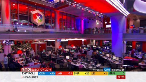 General Election 2019 - BBC Presentation (60)