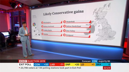General Election 2019 - BBC Presentation (61)