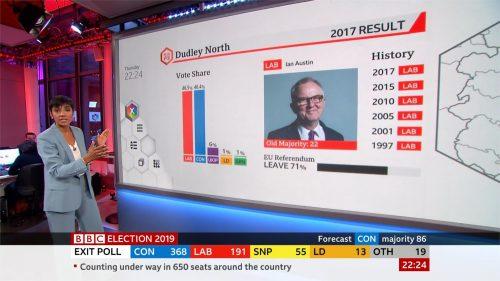 General Election 2019 - BBC Presentation (62)