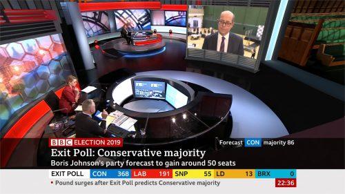 General Election 2019 - BBC Presentation (66)
