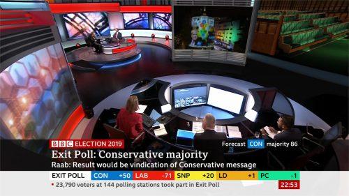 General Election 2019 - BBC Presentation (73)
