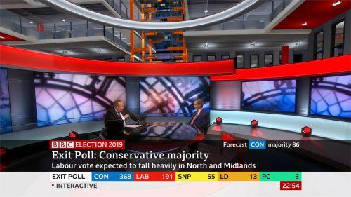 General Election 2019 - BBC Presentation (75)