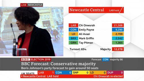 General Election 2019 - BBC Presentation (79)