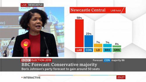 General Election 2019 - BBC Presentation (80)