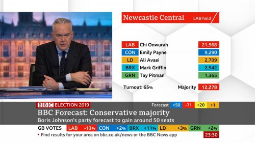 General Election 2019 - BBC Presentation (81)