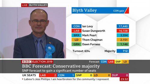 General Election 2019 - BBC Presentation (82)