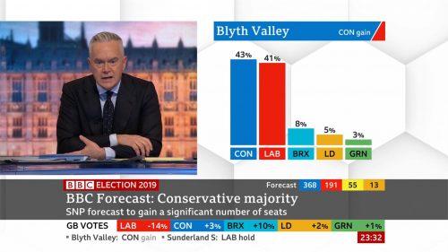 General Election 2019 - BBC Presentation (83)