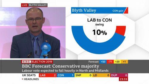 General Election 2019 - BBC Presentation (84)