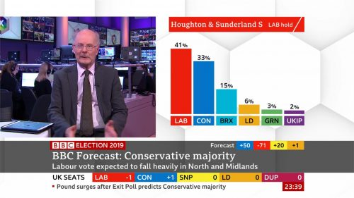 General Election 2019 - BBC Presentation (89)